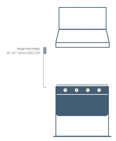 Kitchen Vent Mounting Height Your Questions Answered Range Size Cfm Sones More