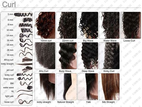 different types of hair color for african americans texture color chart weave