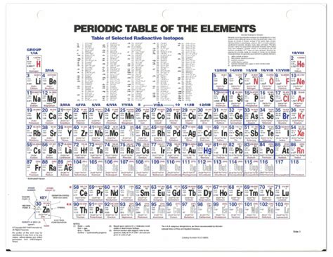 printable periodic table 8 5 x 11 periodic table of elements 8 5 quot x 11 quot two sided informative
