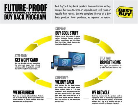 best buy buyback best buy s buy back program available for smartphones