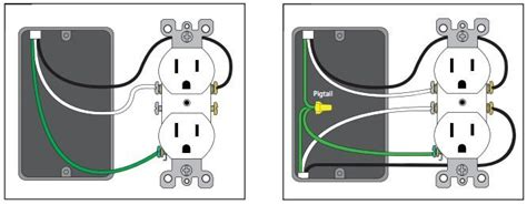 electrical receptacle wiring outlet wiring color code