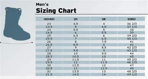 snowboard boot sizing snowboard sizing