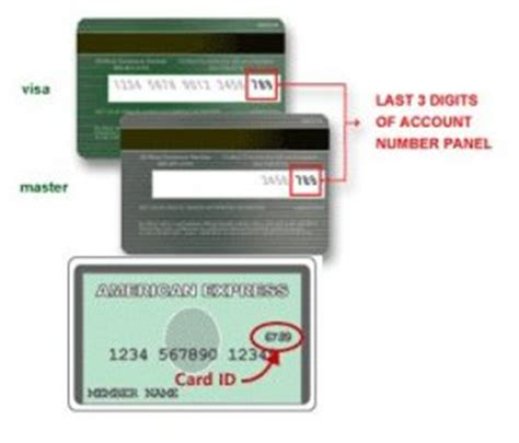 Authorize Visa Gift Card - online application