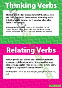 thinking and relating verbs poster