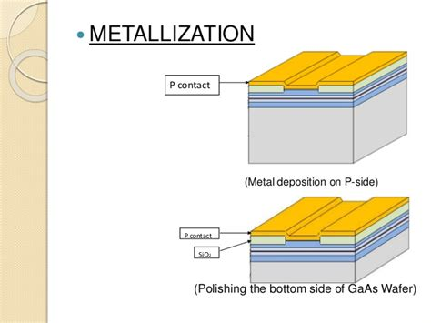laser diode fabrication