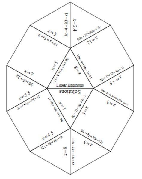 equations puzzle worksheet jig saw puzzles for grade 8 solving linear equations by pramiladevi90 teaching resources tes