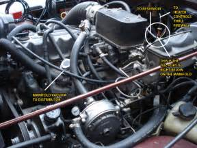1987 jeep wrangler engine diagram 1987 free engine image