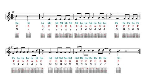 despacito ukulele chord despacito guitar sheet music guitar chords easy music