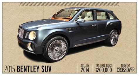 future bentley truck 2015 bentley suv future cars car and driver