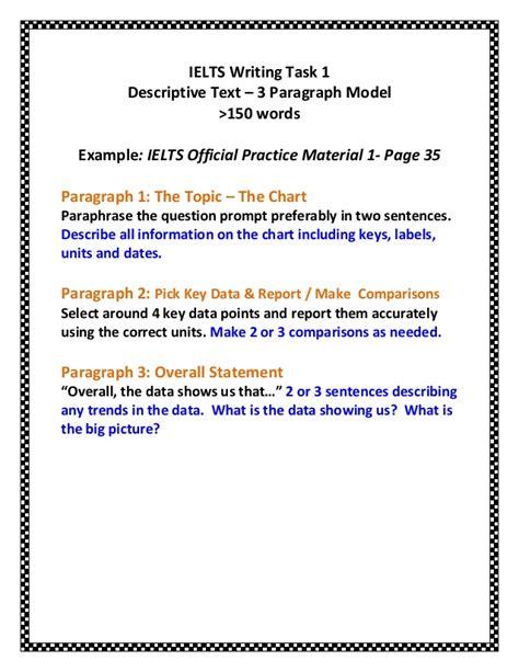 ielts task 2 opinion essay 4 paragraph model updated ielts descriptive text task 1 3 paragraph model updated