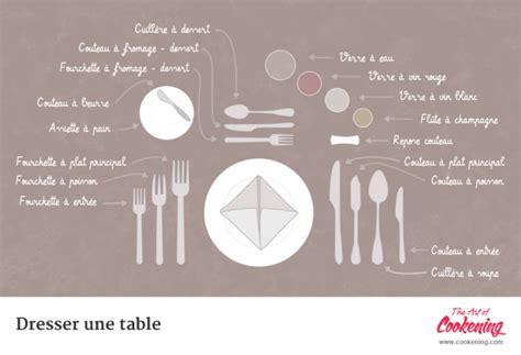 Ordre Des Couverts Sur Une Table by Comment Dresser Une Table