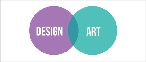 difference between layout artist and graphic designer what s the difference between art and design the centre