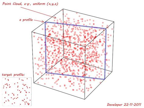 pattern recognition python tutorial image processing profile matching in a point cloud