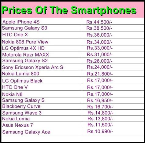 l post price philippines galaxy mobile phones price list in the philippines