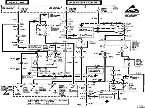 need wiring blazer forum chevy blazer forums chevy blazer fuel wiring diagram wiring forums