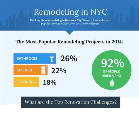 my home design new york myhome your nyc kitchen remodeling and bathroom renovation