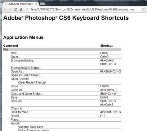 adobe premiere cs6 keyboard shortcuts pdf photoshop keyboard shortcuts cheat sheet eric renno