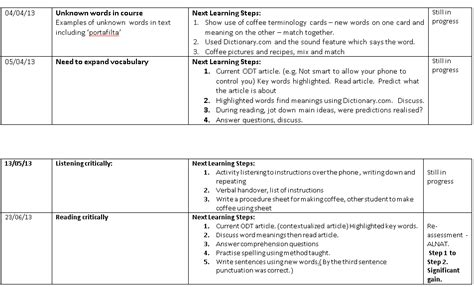 individual student plan template helen s flexi learning