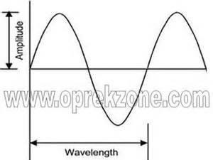 induktor pada radio cara menentukan nilai l induktor c kapasitor rangkaian resonan
