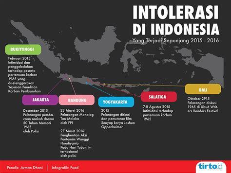 Program Mba Di Indonesia by Persoalan Toleransi Intoleransi Bukan Hanya Di Jakarta