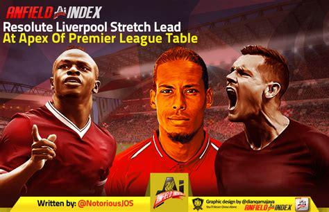 resolute liverpool stretch lead  apex  premier league
