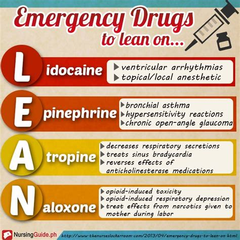 emergency drugs in emergency room 25 best ideas about emergency medicine on schools for nursing cardiac nursing and