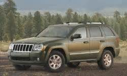2005 Jeep Grand Reliability Reliability By Model Generation Truedelta