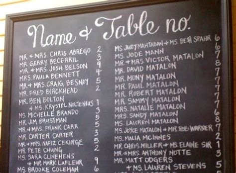 diy chalkboard table seating chart 1000 ideas about chalkboard seating charts on