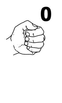 scheda didattica per imparare a contare usando le mani e