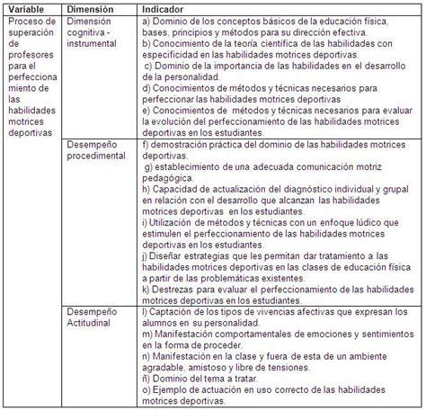 educaci n f sica p gina 2 monografias estrategia de superaci 243 n a profesores de educaci 243 n f 237 sica