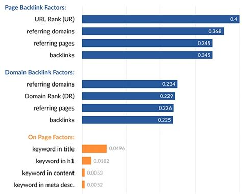 Seo Explanation 5 by Search Engines Terms Definition Net