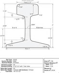 Stanley Floor Plan 80 lb yd asce rail harmer steel products company
