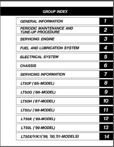 1984-2001 Suzuki LT50 QuadRunner 50 ATV Service Manual on