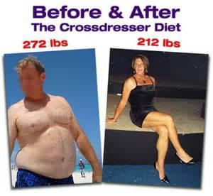 New Crossdresser Diet Helps Everyone Lose Weight Fast
