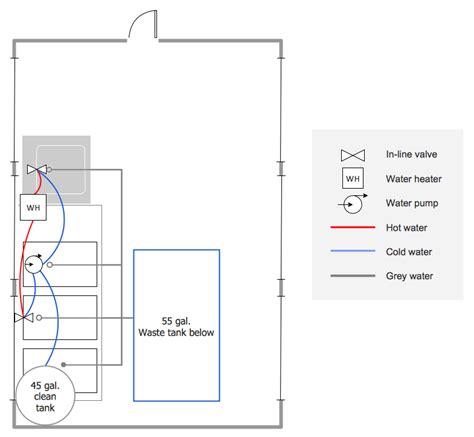 Residential Plumbing Layout by Plumbing Floor Plan Water Supply In 2019 Plumbing