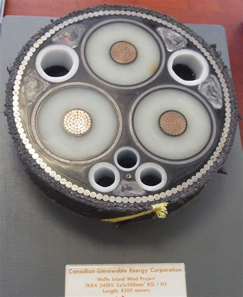 Cable Cross Section by Submarine Power Cable Wikiwand