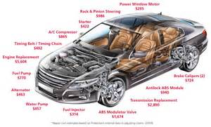 ford repair service and maintenance cost 2017 2018