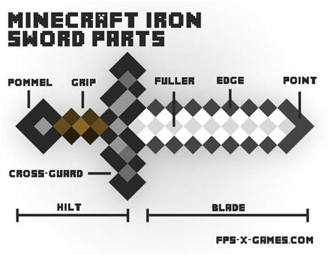 How To Make A Minecraft Paper Sword - create your own minecraft iron sword all