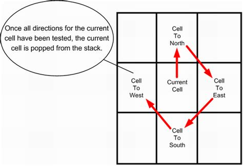 image pattern search algorithm creating a casual puzzle game in managed code for windows