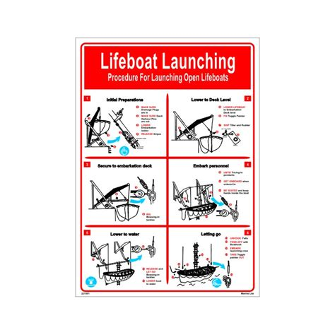 rescue boat launching procedure p 243 ster lifeboat launching 45x32cm white vin imo symbol