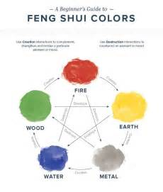 The best color for living room in feng shui 2017 2018 best cars