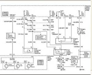 wiring diagram for 2001 sonoma get free image about wiring diagram