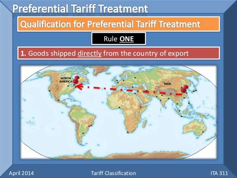 Still Getting Preferential Treatment by Tariff Classification