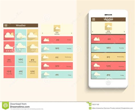web layout for mobile mobile user interface with weather application stock