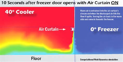 powered aire air curtain thermodynamics how does a giant walk in fridge maintain