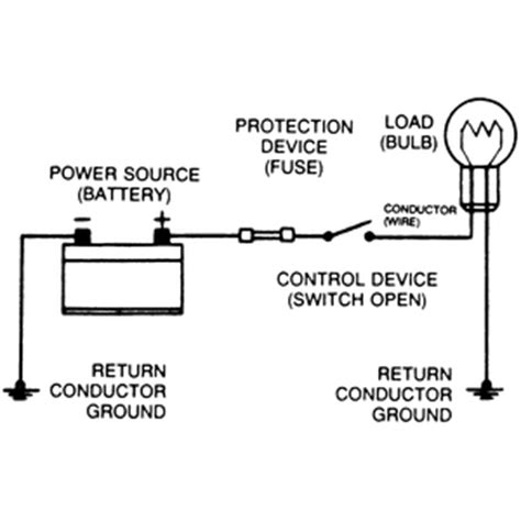 electrical conductors that extend from the power source to the point of use basic circuits