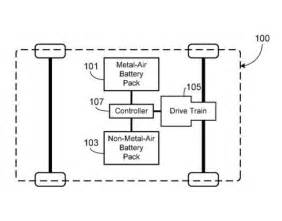 Tesla Car Patents Tesla Patents Next Electric Car Battery That Gets 400
