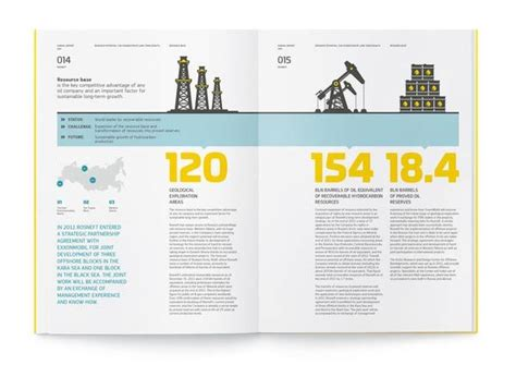 designspiration annual report annual report design editorial pinterest technology