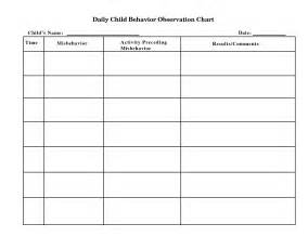 Behavior Charts For Preschoolers Template by Best Photos Of Printable Observation Forms For