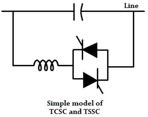 thyristor controlled series capacitor nptel ac transmission system facts